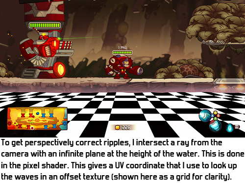 Thesis 2 computer game