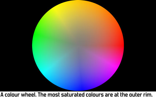 Joosts Dev Blog A Tool For Analysing Colour Schemes