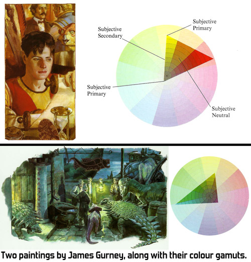 Joost S Dev Blog A Tool For Analysing Colour Schemes